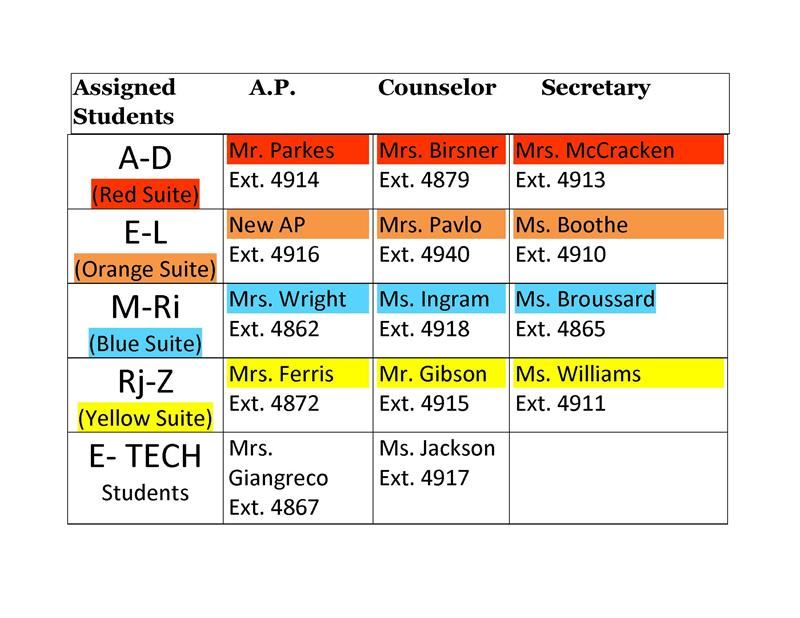 AP, Counselor and Secretary Assignments