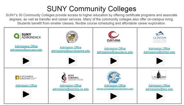 SUNY Community Colleges