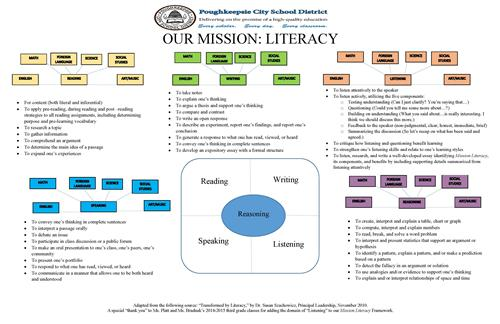 Our Mission Literacy English