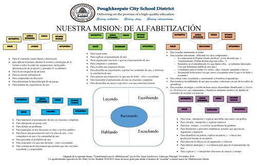 Our Mission Literacy Spanish