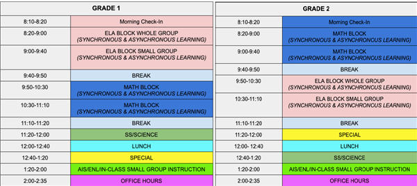 Elementary remote learning schedule
